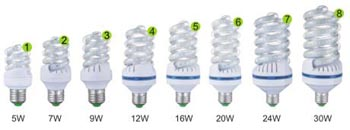 LED CFL (white glass shell)